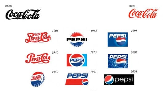 Coca Cola Logo Largely Unchanged