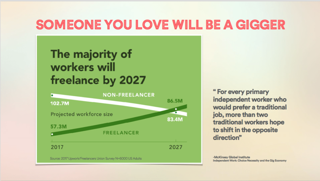 infographic on the growth of freelancers in the workforce