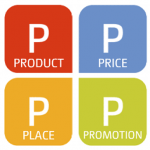 The Outdated Four Ps of Marketing