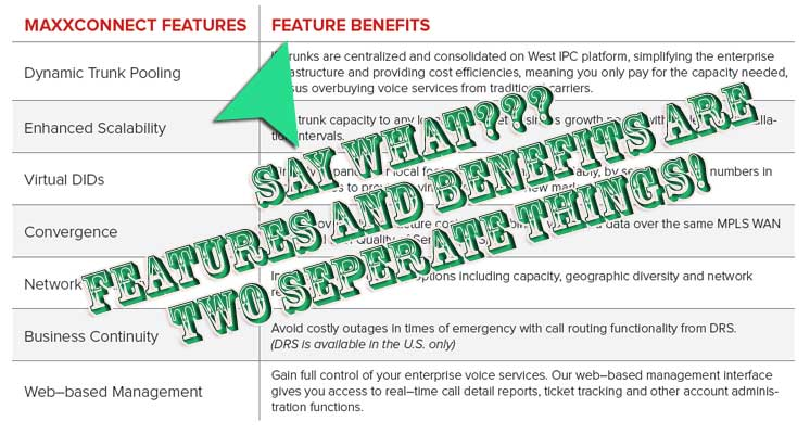 Wrong-way-to-do-Features-Benefits